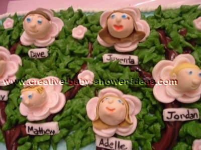 family tree cake closeup showing family faces and names to the family tree